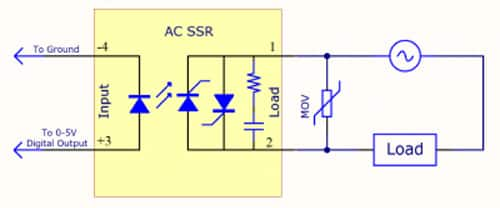 Diagram of output of the SSR may need external protection against voltage spikes